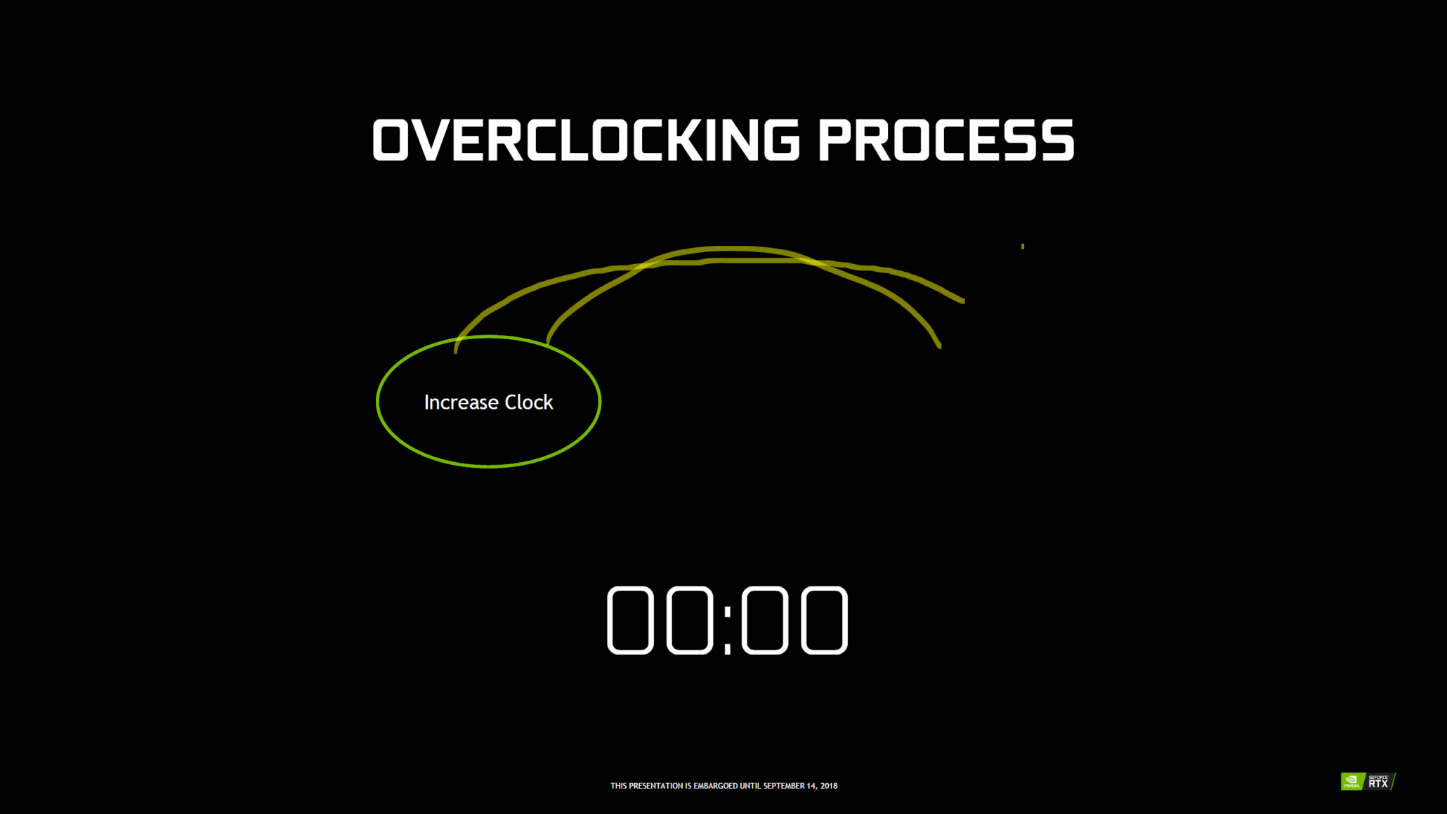 nvidia-geforce-20-series_official_oc-sli_3