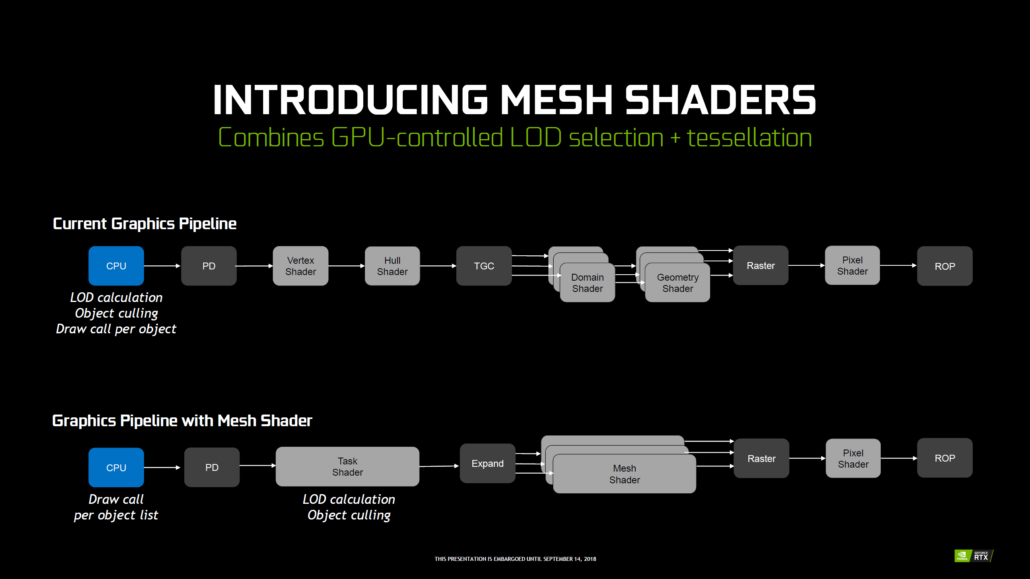 nvidia-geforce-20-series_official_turing_mesh-shaders