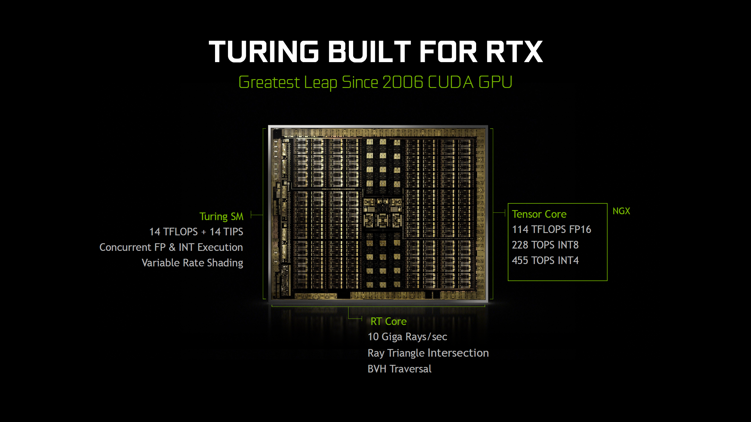 NVIDIA Readies Quadro RTX Mobility GPUs With Turing Architecture