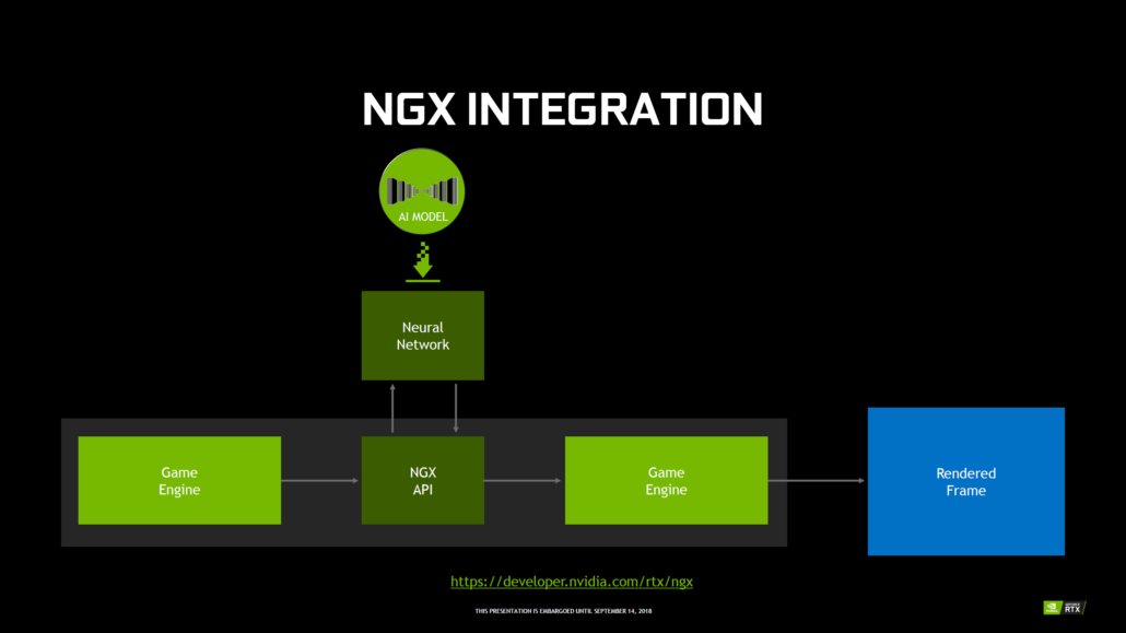 nvidia-geforce-20-series_official_turing_ngx_dnn_3