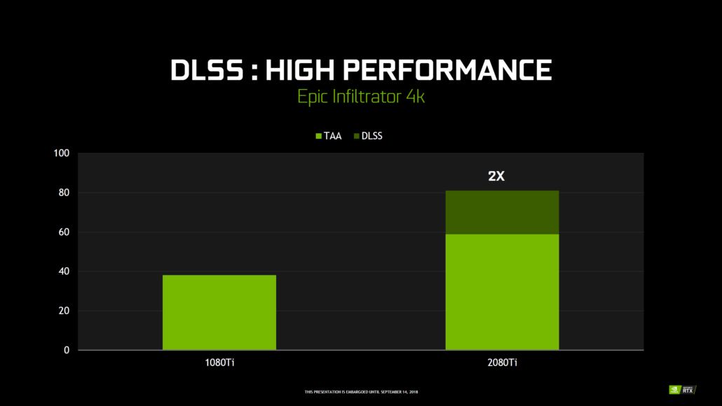 nvidia-geforce-20-series_official_turing_ngx_dnn_dlss_performance