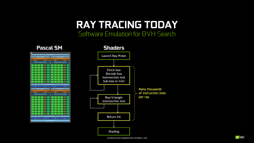 nvidia-geforce-20-series_official_turing_ray-tracing_7