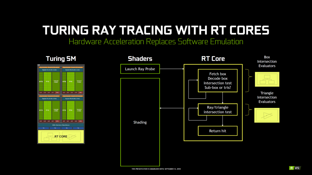 nvidia-geforce-20-series_official_turing_ray-tracing_8