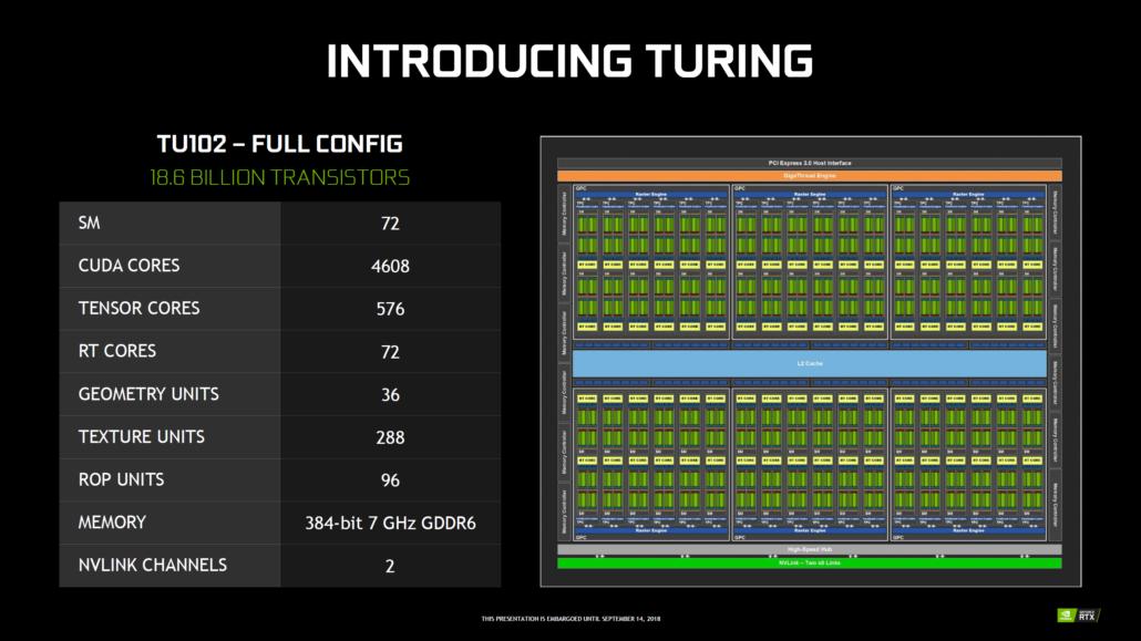 NVIDIA GeForce RTX 2080 Ti SUPER With Full TU102 GPU