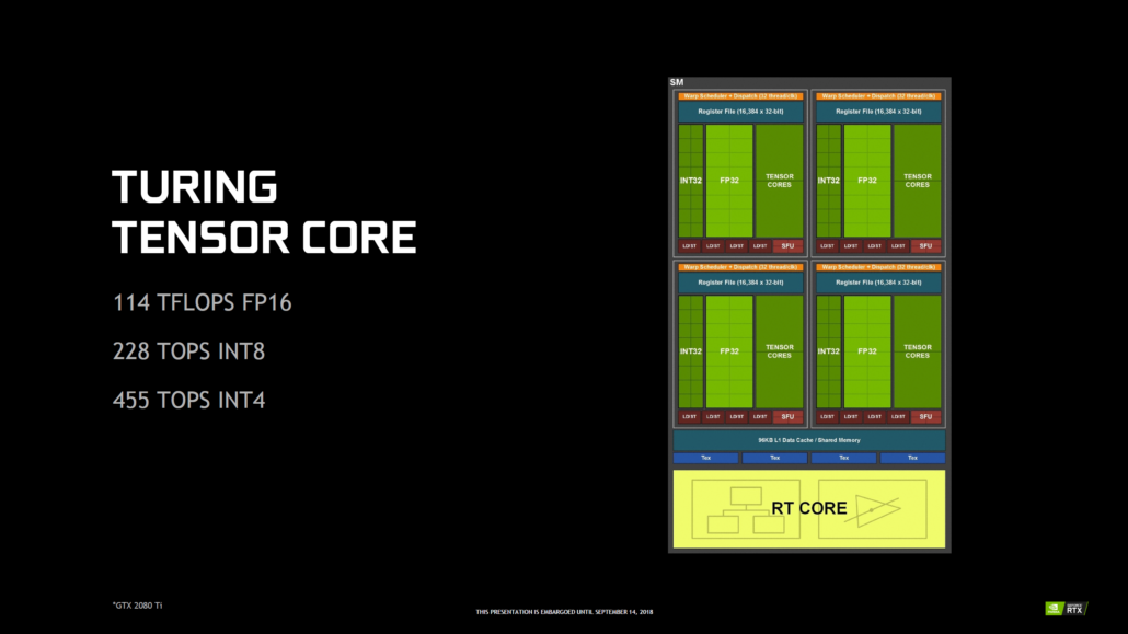 nvidia-geforce-20-series_official_turing_tensor-core