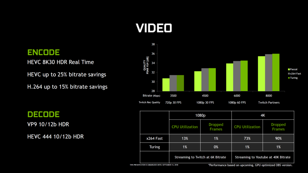 nvidia-geforce-20-series_official_turing_video