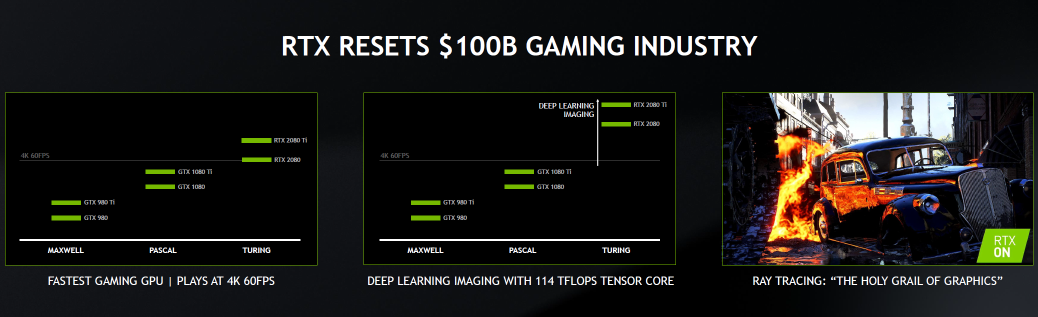 NVIDIA GeForce RTX 2080 Ti and RTX 2080 Official Gaming