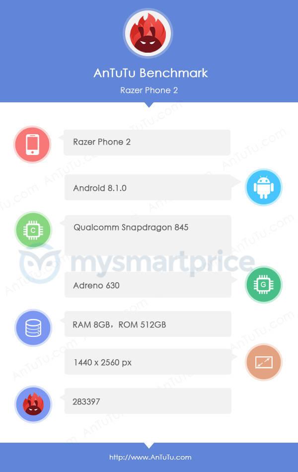 Razer Phone 2 AnTuTu specifications