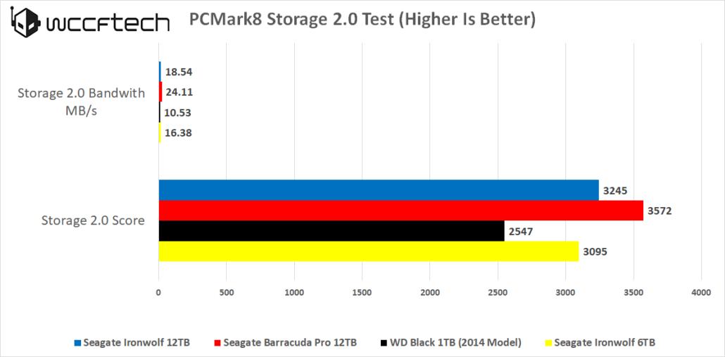 seagate-12tb-barracuda-pro-pcmark8-storage-1