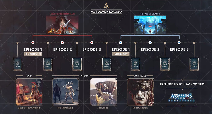Assassins Creed Odyssey Season Pass Revealed Includes