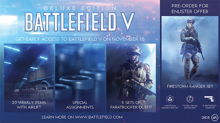 Battlefield 5 Battle Royale: Everything We Know So Far