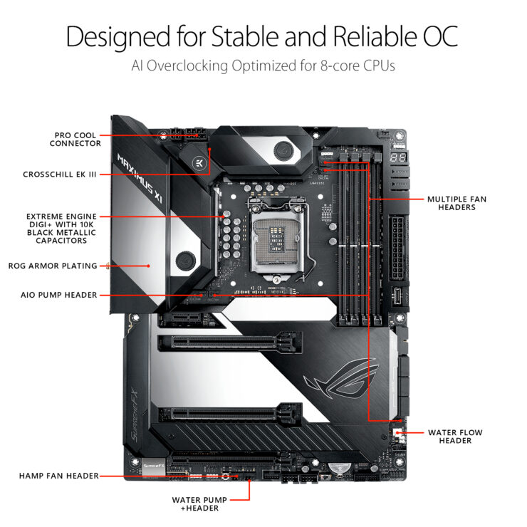 2-rog-maximus-xi-formula-stable-and-reliable-oc