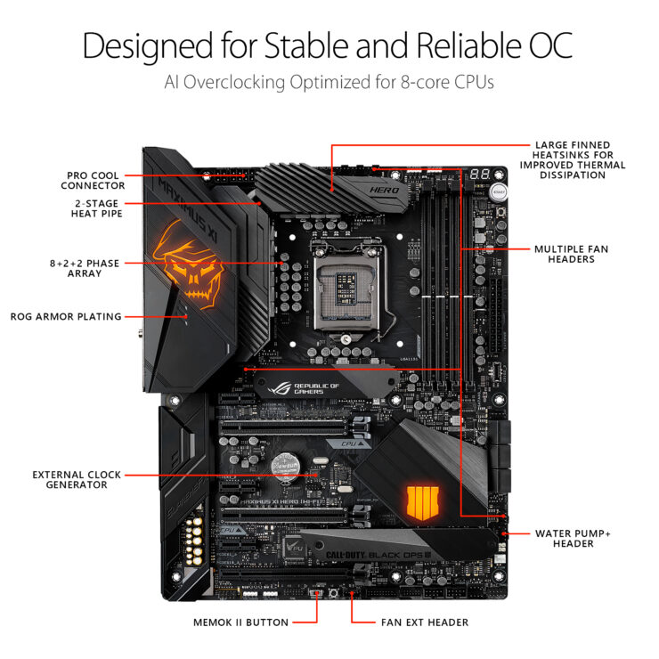2-rog-maximus-xi-hero-wifi-ce-stable-and-reliable-oc