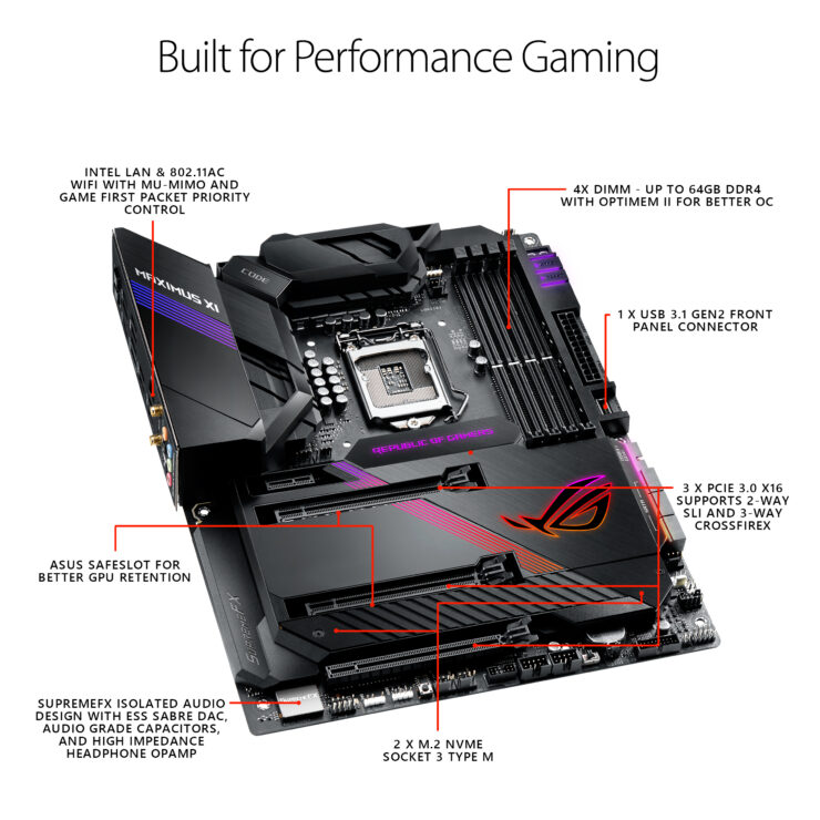 4-rog-maximus-xi-code-built-for-performance-gaming