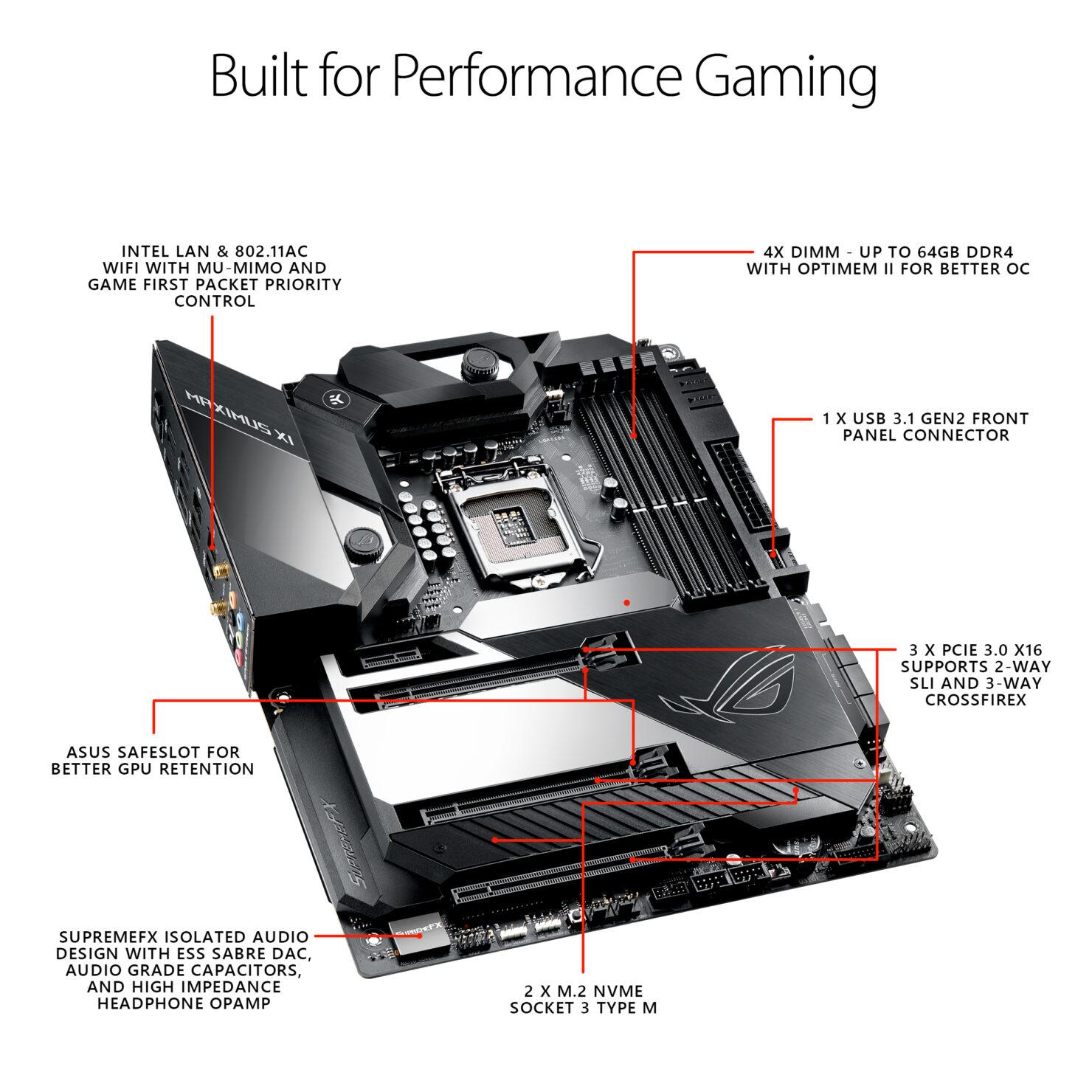 4-rog-maximus-xi-formula-built-for-performance-gaming-2