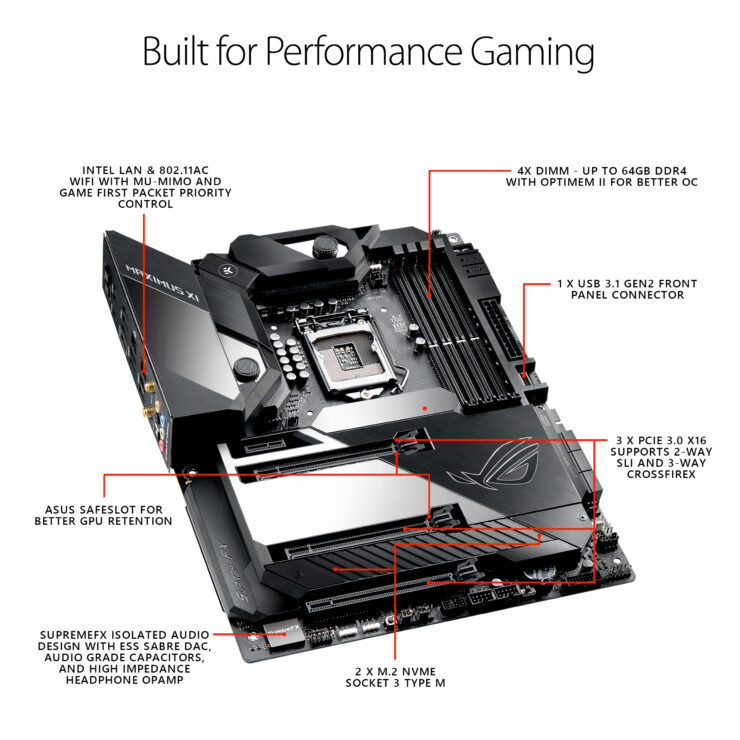 4-rog-maximus-xi-formula-built-for-performance-gaming-2