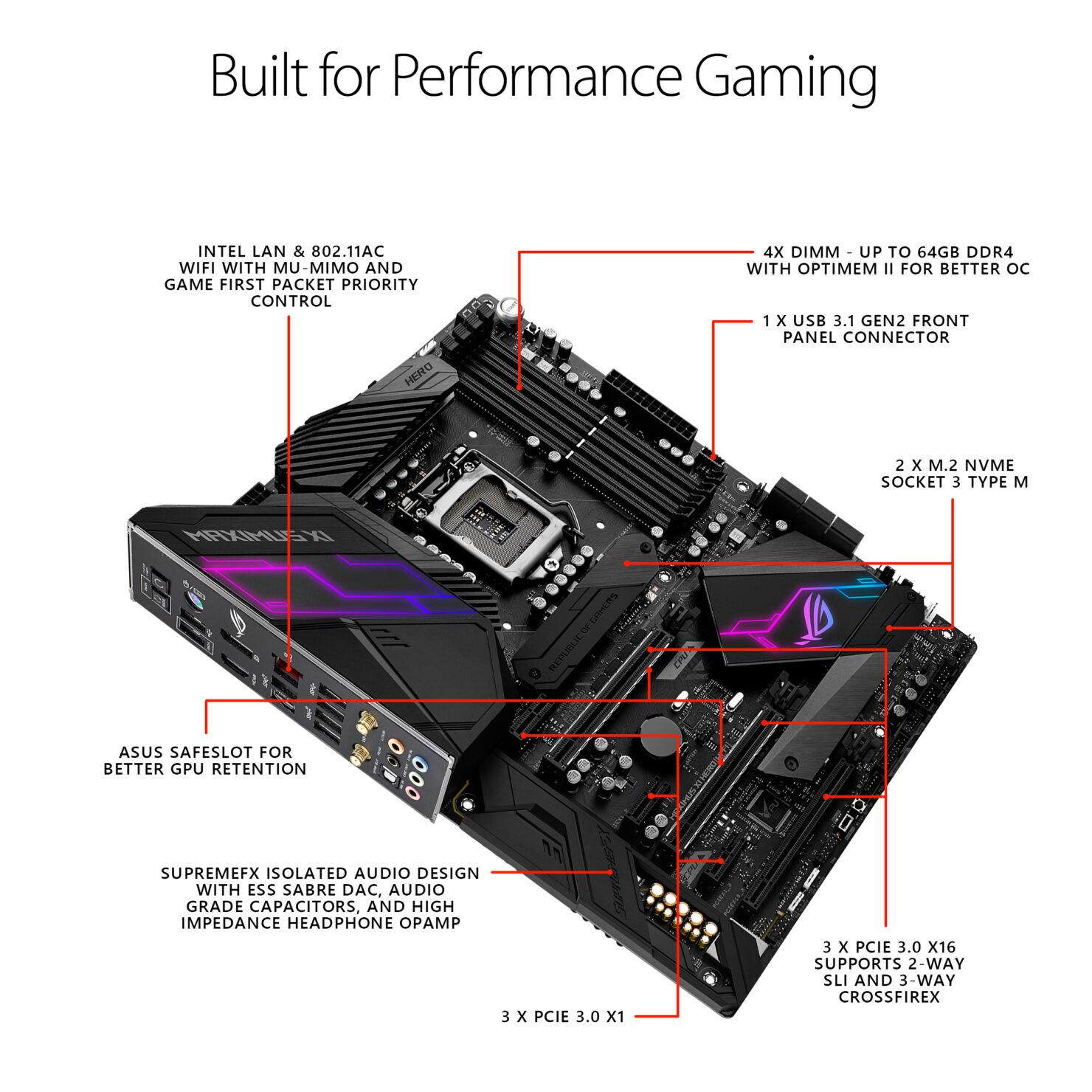 4-rog-maximus-xi-hero-wi-fi-built-for-performance-gaming