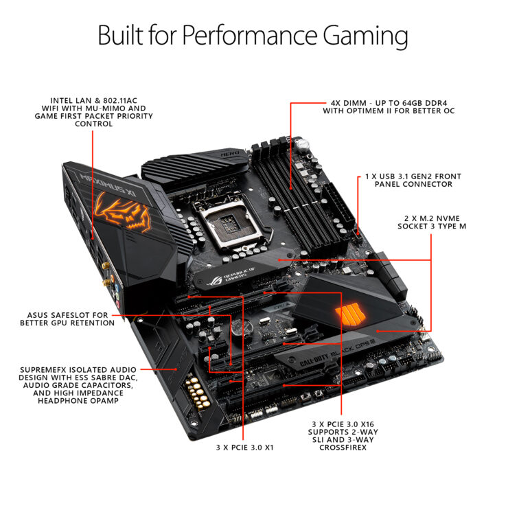 4-rog-maximus-xi-hero-wifi-ce-built-for-performance-gaming