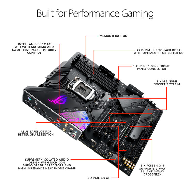 4-rog-strix-z390-e-gaming-built-for-performance-gaming