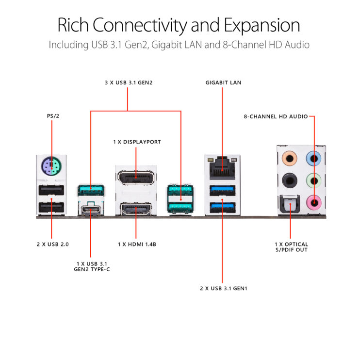5-prime-z390-a-rich-connectivity-and-expansion