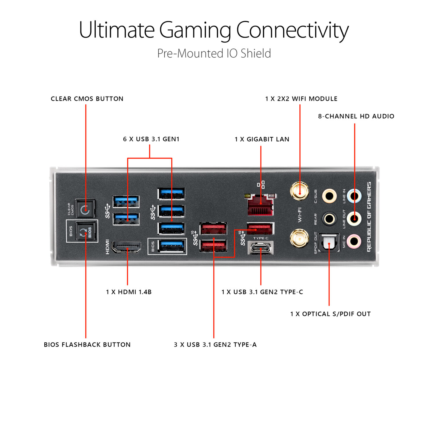 5-rog-maximus-xi-code-ultimate-gaming-connectivity