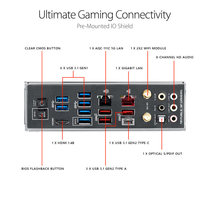 5-rog-maximus-xi-formula-ultimate-gaming-connectivity