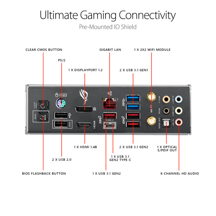 5-rog-maximus-xi-hero-wi-fi-ce-ultimate-gaming-connectivity