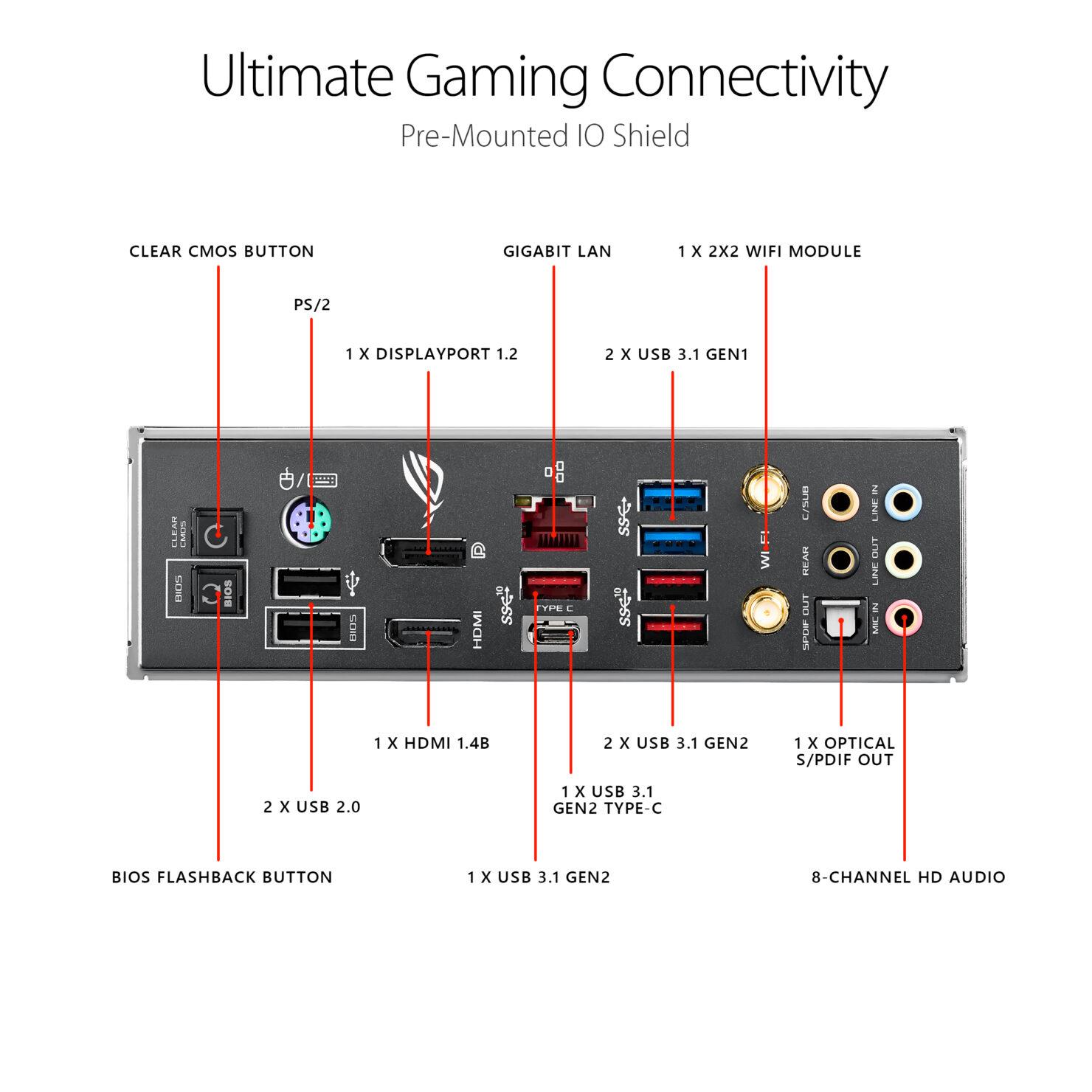 5-rog-maximus-xi-hero-wi-fi-ultimate-gaming-connectivity