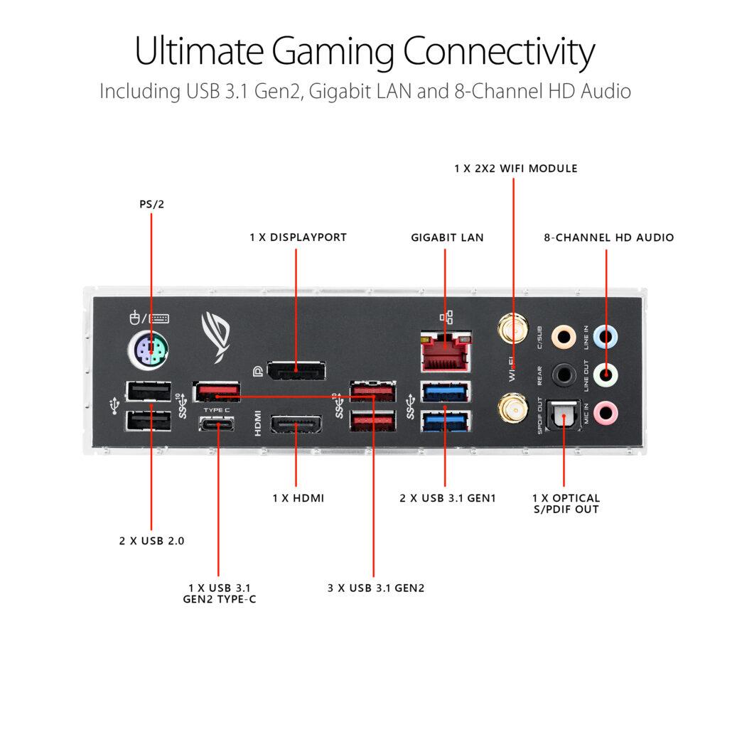 ASUS ROG Maximus XI HERO (Wi-Fi) and ROG STRIX Z390-E Gaming