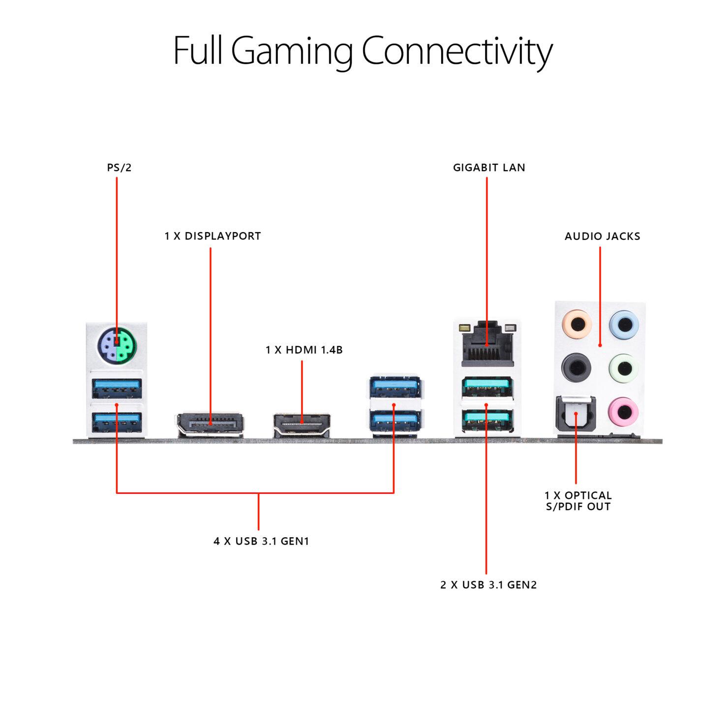 5-tuf-z390-pro-gaming-full-gaming-connectivity