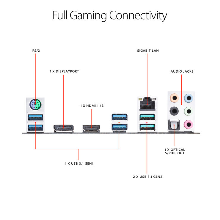 5-tuf-z390-pro-gaming-full-gaming-connectivity