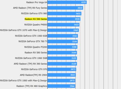 Amd Radeon R9 390 Vs Gtx 1060