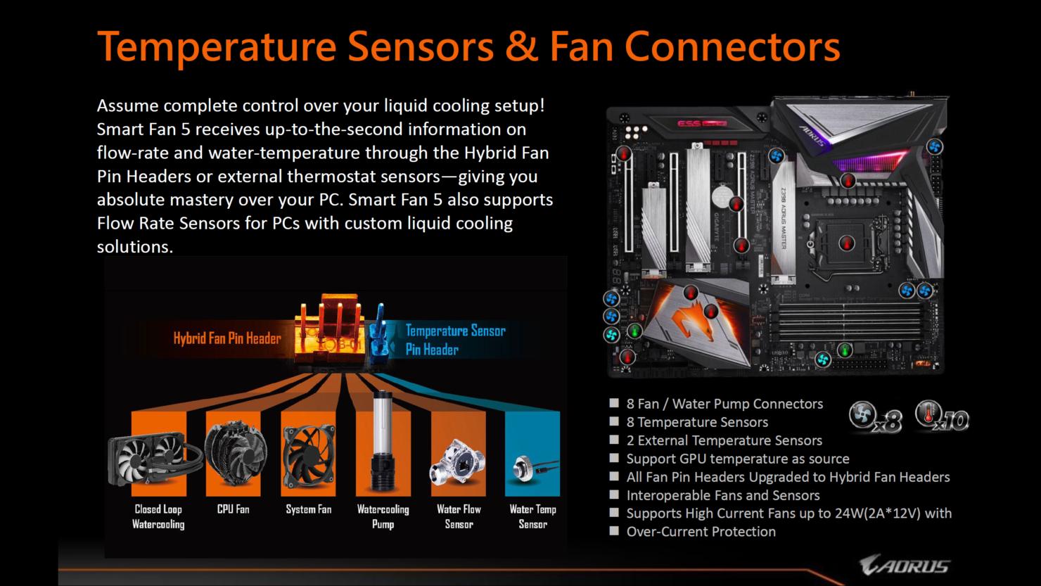 aorus-z390-motherboards-presentation_25