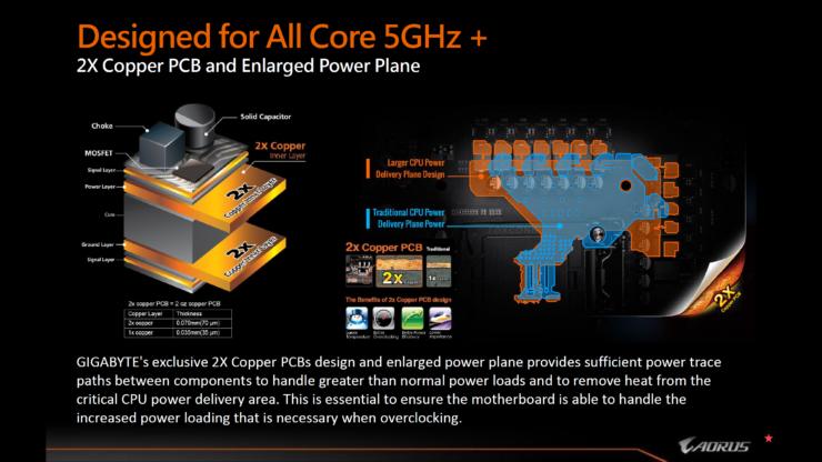 aorus-z390-motherboards-presentation_5