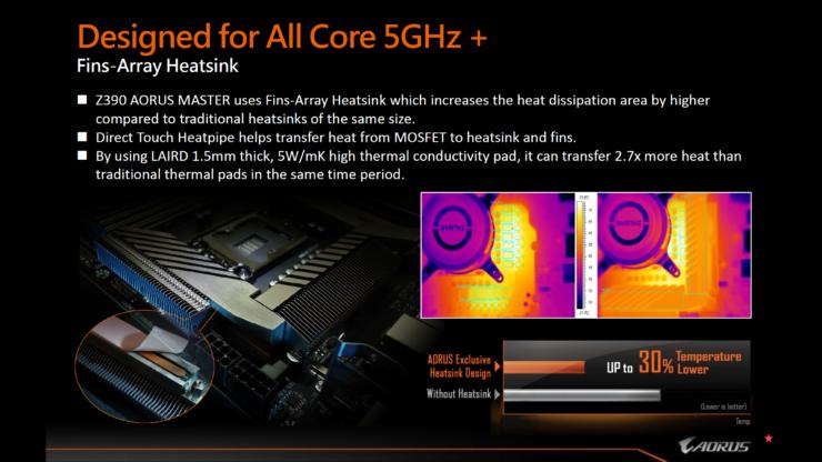 aorus-z390-motherboards-presentation_7