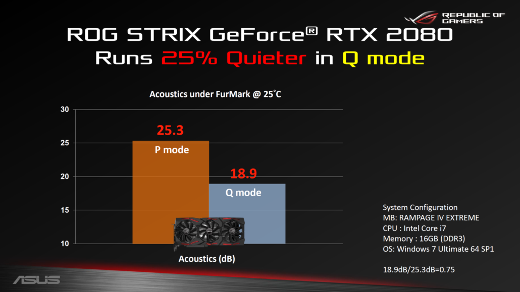 asus-rog-strix-geforce-rtx-20-series-graphics-cards_10