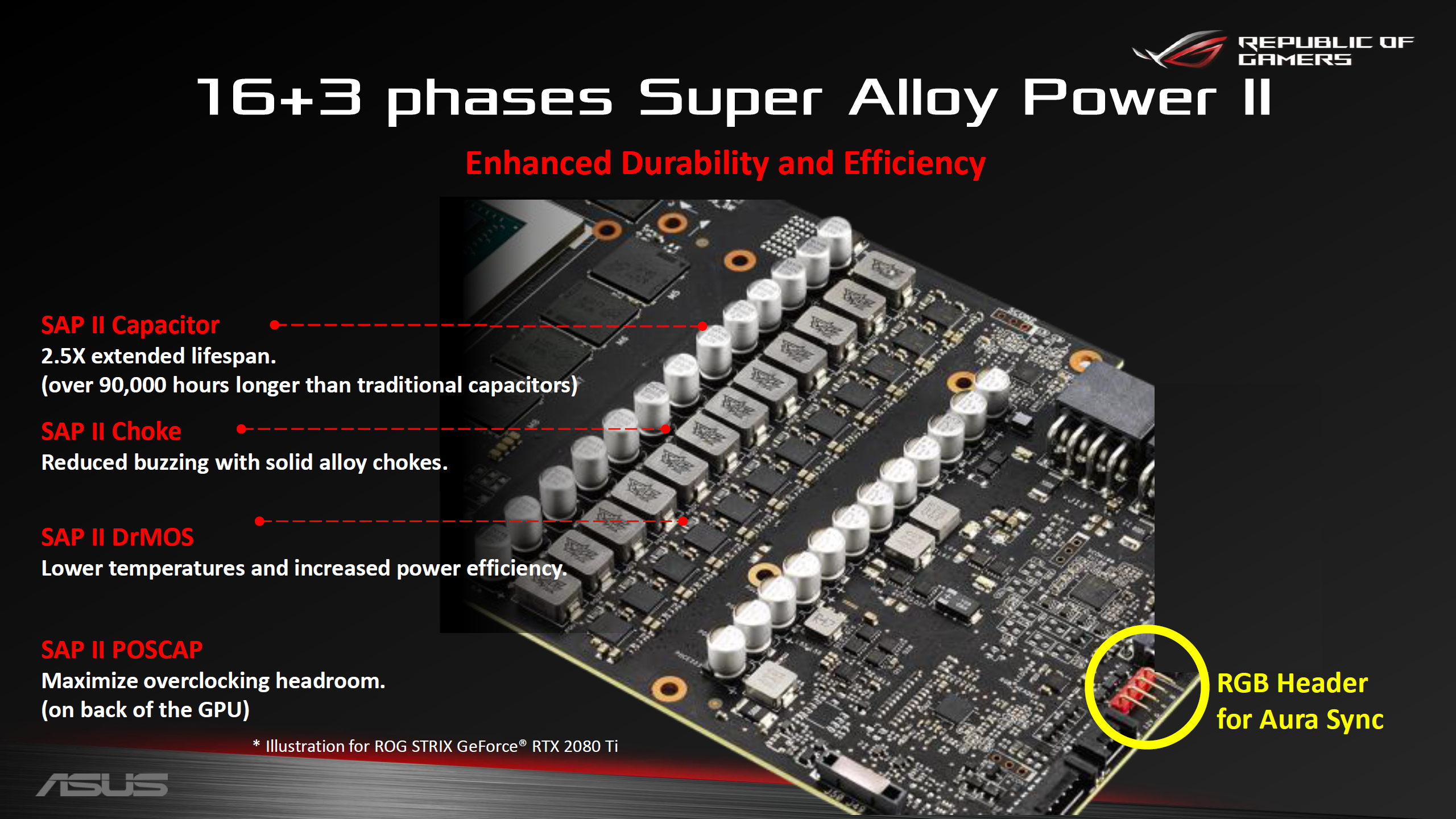 Asus Rog Strix Geforce Rtx 2080 Ti Overview 3 Way Switch Buzzing In Addition To The Custom Design Comes With A Non Reference Pcb Featuring 16 Phase That Features Higher