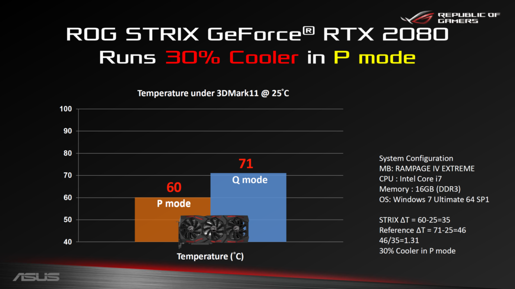 asus-rog-strix-geforce-rtx-20-series-graphics-cards_8