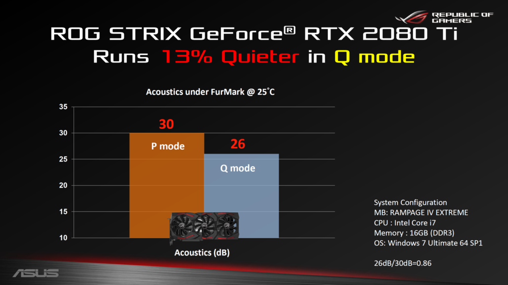 asus-rog-strix-geforce-rtx-20-series-graphics-cards_9