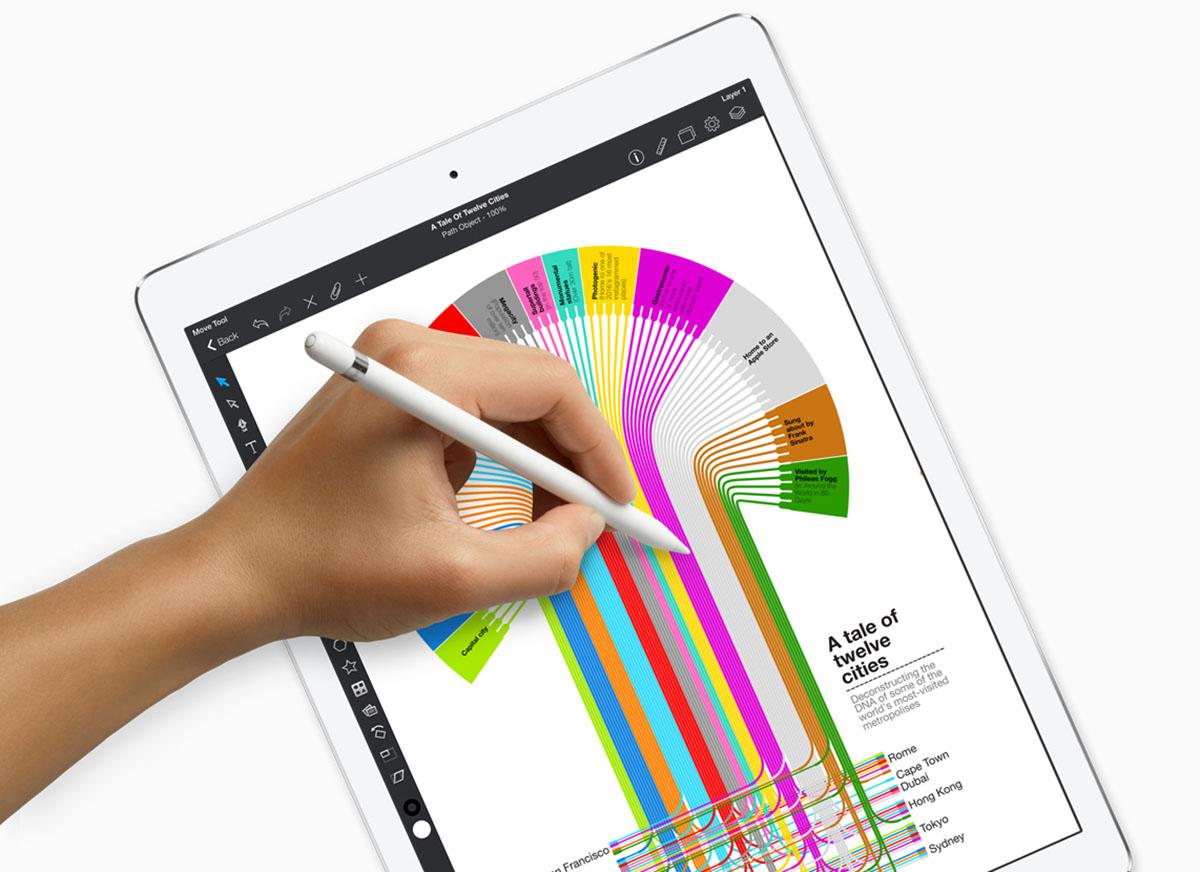 Apple Pencil 2 simple design gestures support