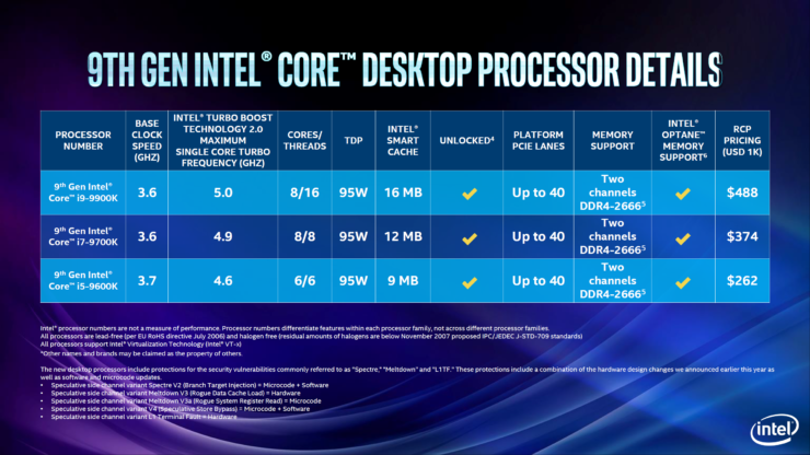 intel-9th-gen-core-coffee-lake-z390-cpus_5