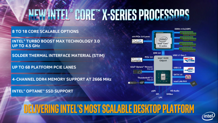 Intel 9th Gen Core i9-9900K & Core i9-9980XE CPUs Officially