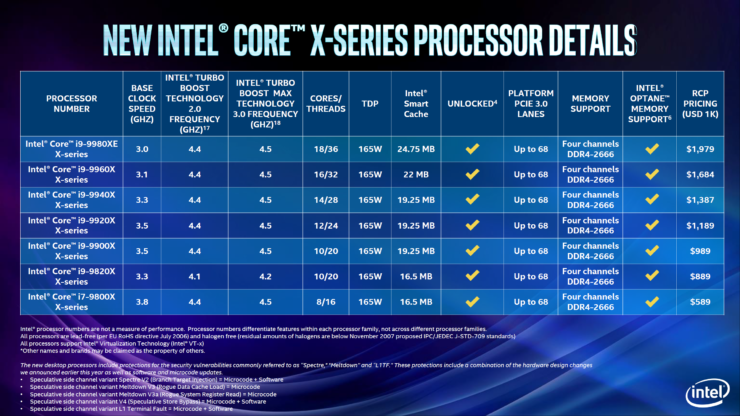 intel-9th-gen-core-x-x299-cpus_2