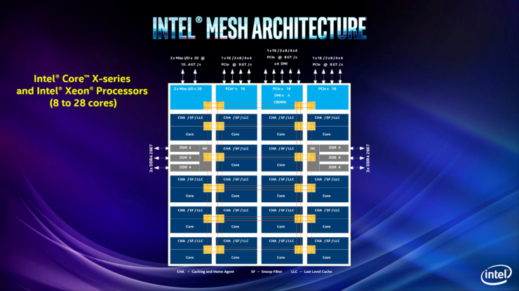 intel-9th-gen-core-x-x299-cpus_4