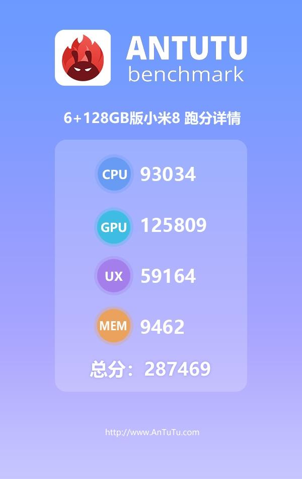 Kirin 980 AnTuTu Benchmarking Results
