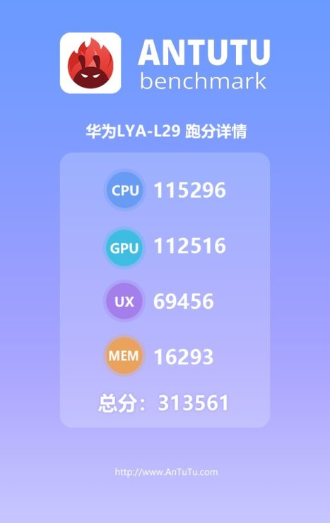 Kirin 980 AnTuTu Benchmarking Results