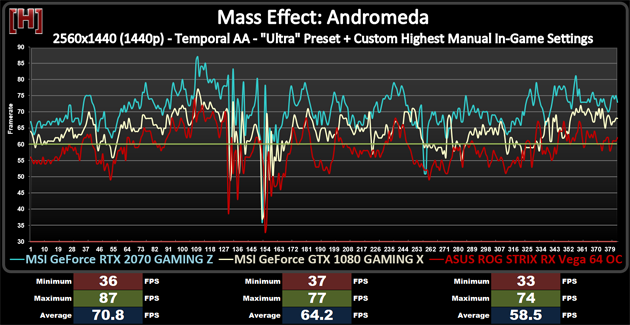 mass-effect-andromeda-nvidia-rtx-2070-benchmark