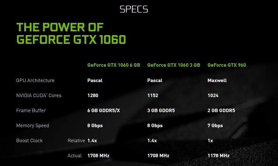 NVIDIA GeForce GTX 1060 6 GB GDDR5X Memory