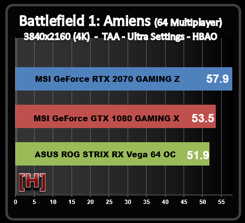 nvidia-geforce-rtx-2070-battlefield-1-benchmark-4k