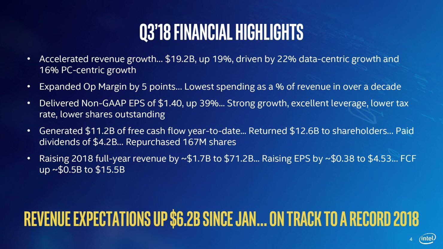 q3-18-earnings-deck-10-25-final-pdf-page-004